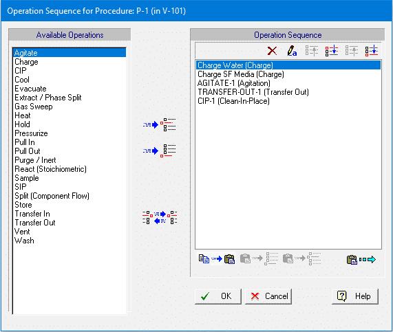 SPD-UnitProcedures