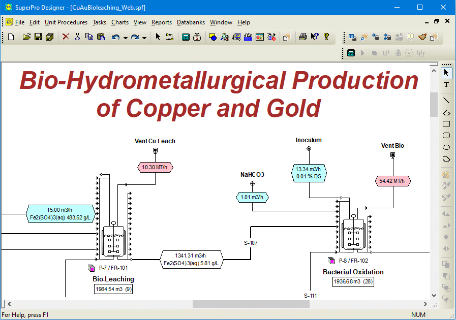 Copper and Gold Bioleaching